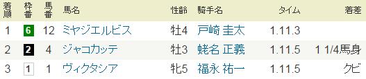 2014年11月16日・京都12R.PNG