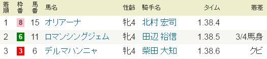 2014年11月22日・東京競馬7R.PNG