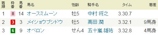 2014年11月8日・京都ジャンプステークス.PNG