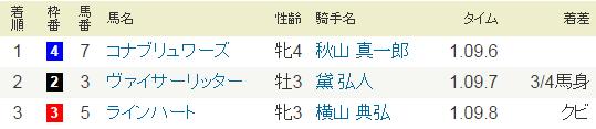 2014年8月24日・札幌12Rおおぞら特別.PNG