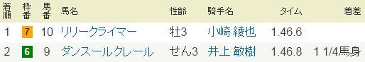 2014年8月30・札幌4R.PNG