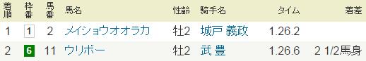 2014年9月13日・阪神1R.PNG